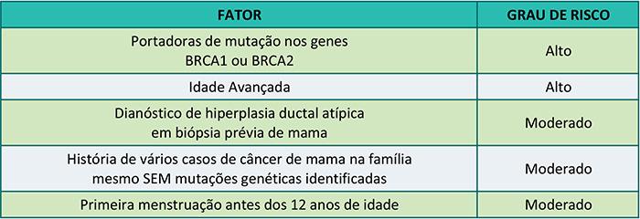 cap13-tab1.xlsx